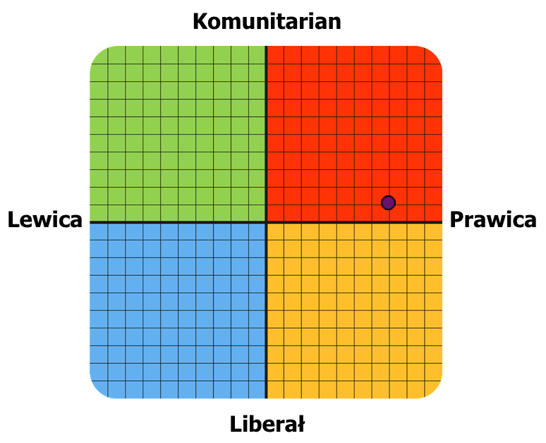 [Obrazek: graph.png?3]