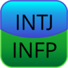 INTJ or INFP Test